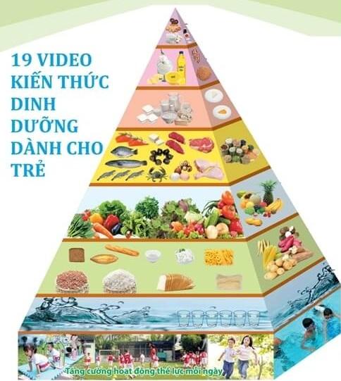 Tải sách: 19 Video Kiến Thức Dinh Dưỡng Dành Cho Trẻ