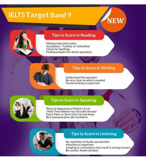 Tải sách: IELTS Target Band 9 (Trọn Bộ Sách) Bản Đẹp